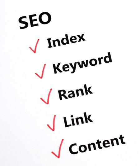 Our SEO Process - Higher Profit Marketing